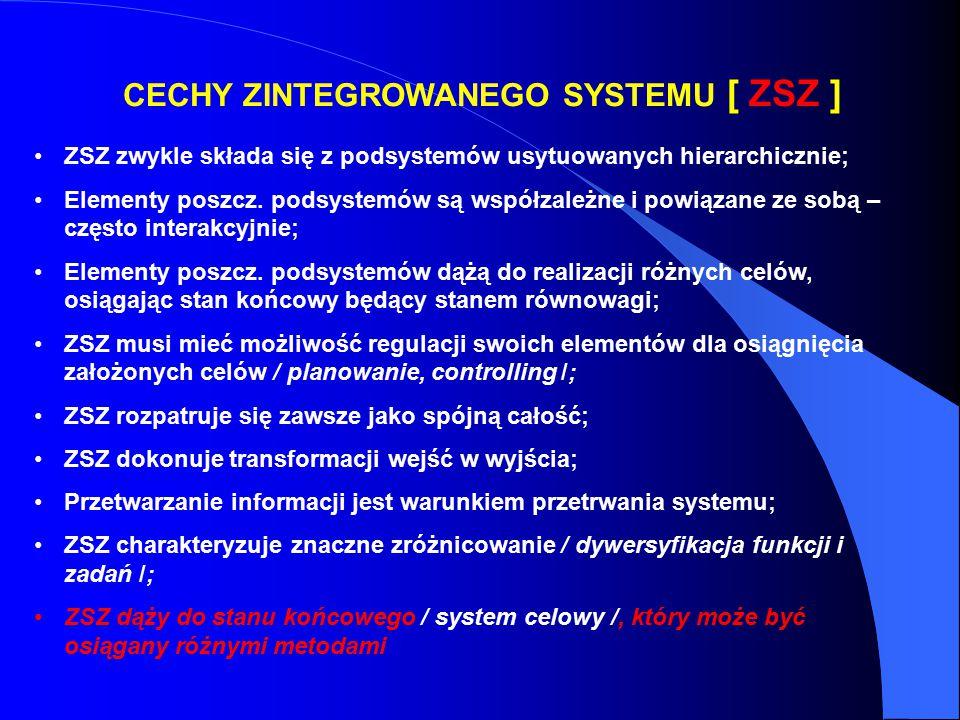 CECHY ZINTEGROWANEGO SYSTEMU [ ZSZ ]